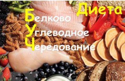 Белково углеводная диета