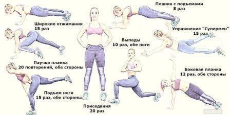 Несложные упражнения от целлюлита на ногах и попе