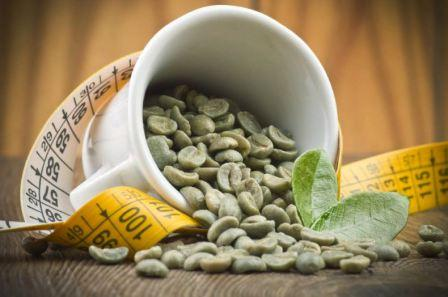 Кофейная маска, кофеин и зеленый кофе от целлюлита